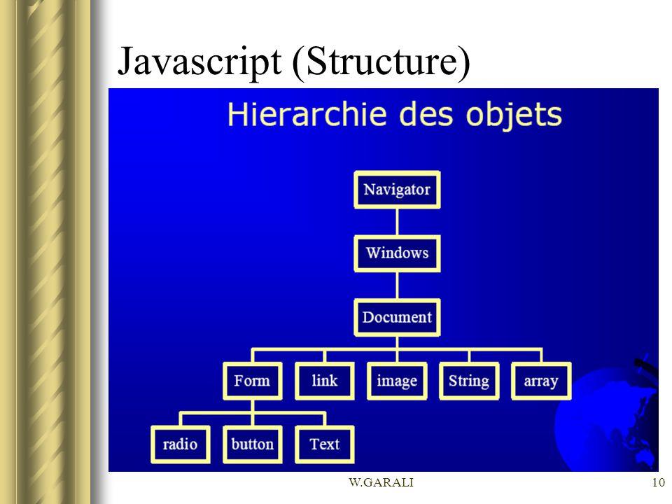 W.GARALI10 Javascript (Structure)