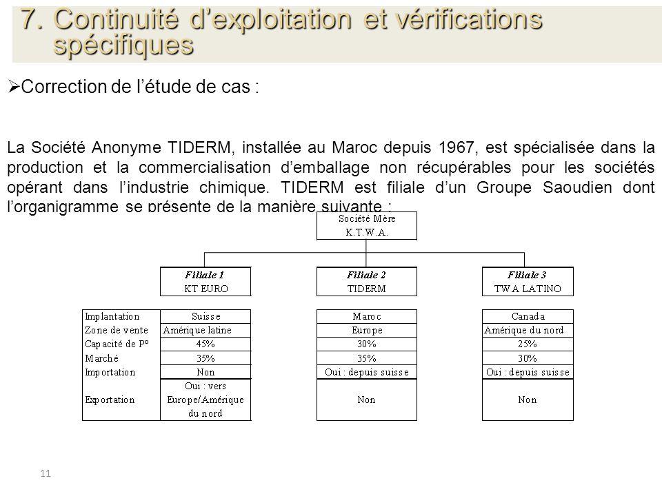 11 Correction de létude de cas : La Société Anonyme TIDERM, installée au Maroc depuis 1967, est spécialisée dans la production et la commercialisation
