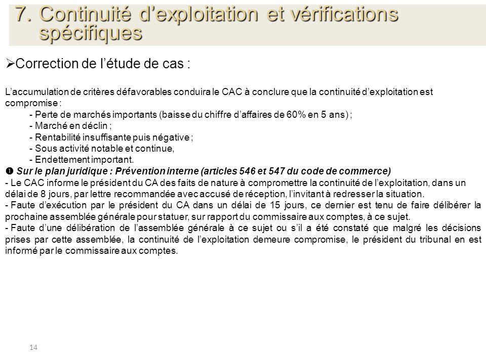 14 Correction de létude de cas : Laccumulation de critères défavorables conduira le CAC à conclure que la continuité dexploitation est compromise : -
