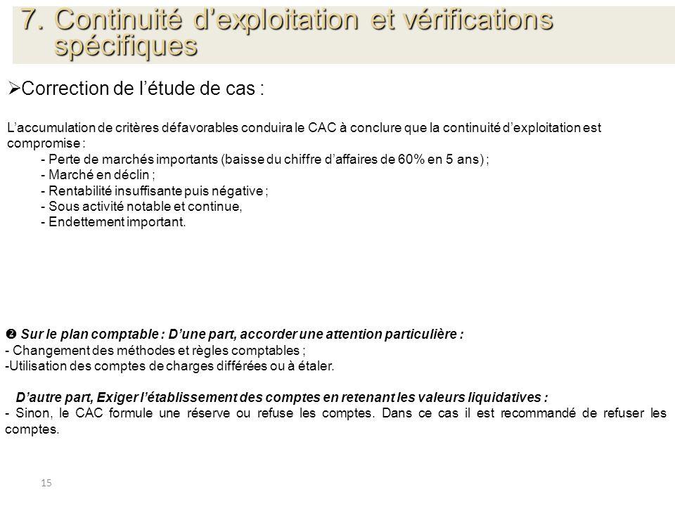 15 Correction de létude de cas : Laccumulation de critères défavorables conduira le CAC à conclure que la continuité dexploitation est compromise : -