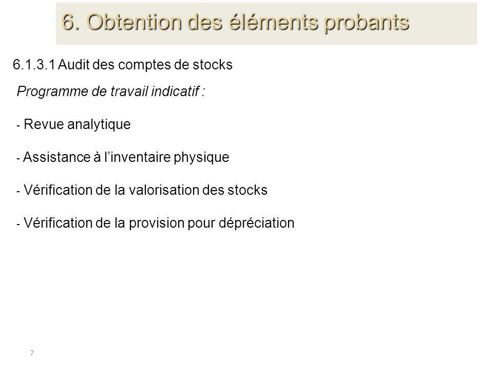 7 6.1.3.1 Audit des comptes de stocks Programme de travail indicatif : - Revue analytique - Assistance à linventaire physique - Vérification de la val