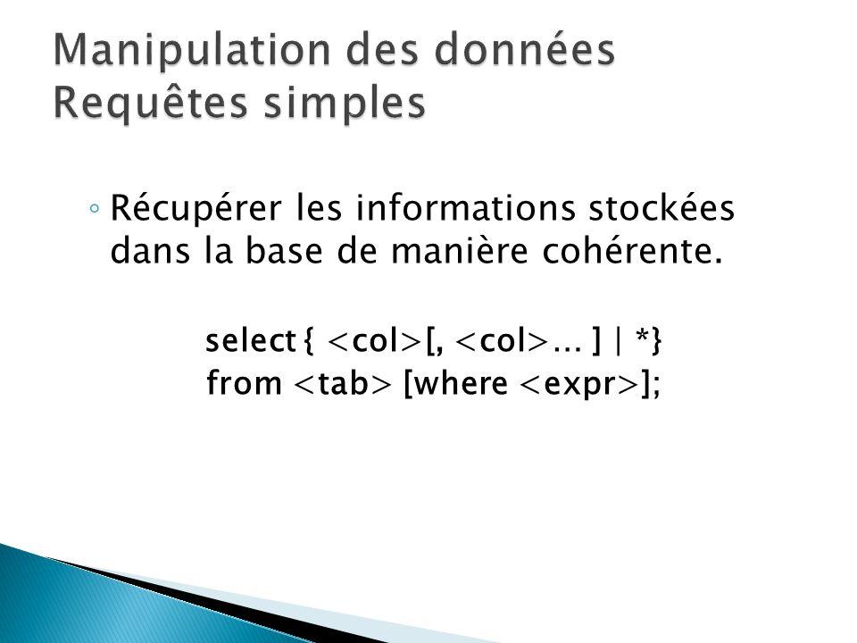 Récupérer les informations stockées dans la base de manière cohérente. select { [, … ] | *} from [where ];