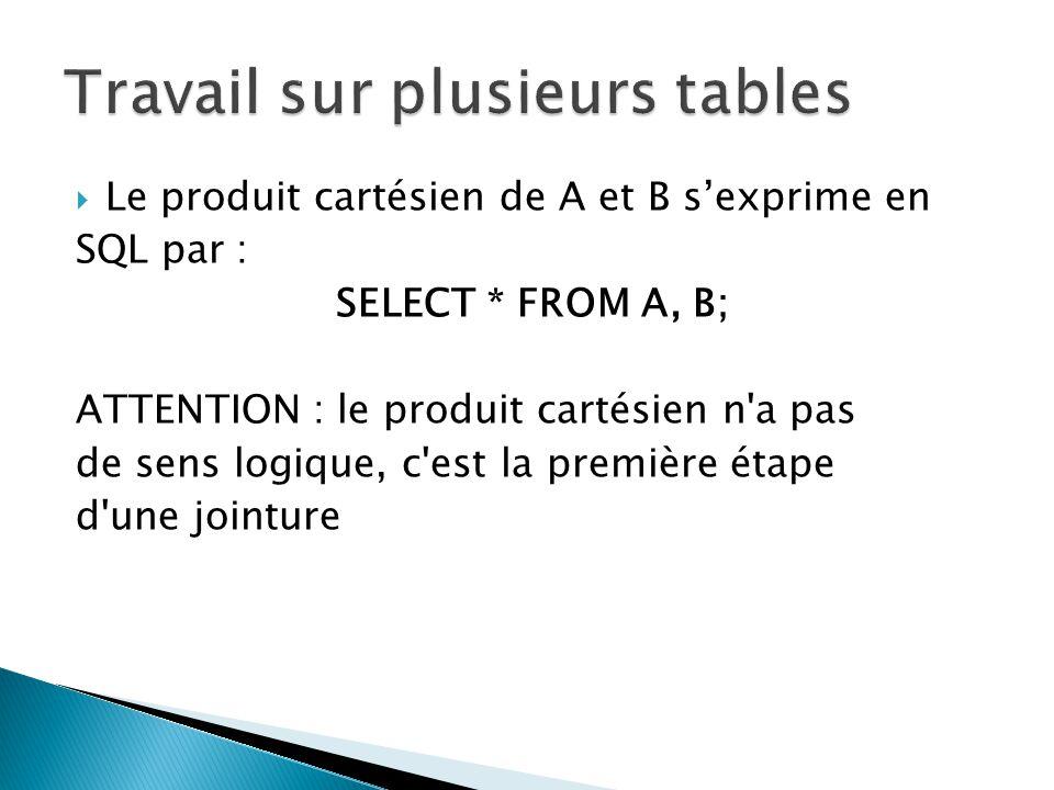Le produit cartésien de A et B sexprime en SQL par : SELECT * FROM A, B; ATTENTION : le produit cartésien n'a pas de sens logique, c'est la première é