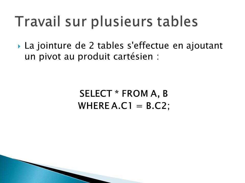 La jointure de 2 tables s'effectue en ajoutant un pivot au produit cartésien : SELECT * FROM A, B WHERE A.C1 = B.C2;