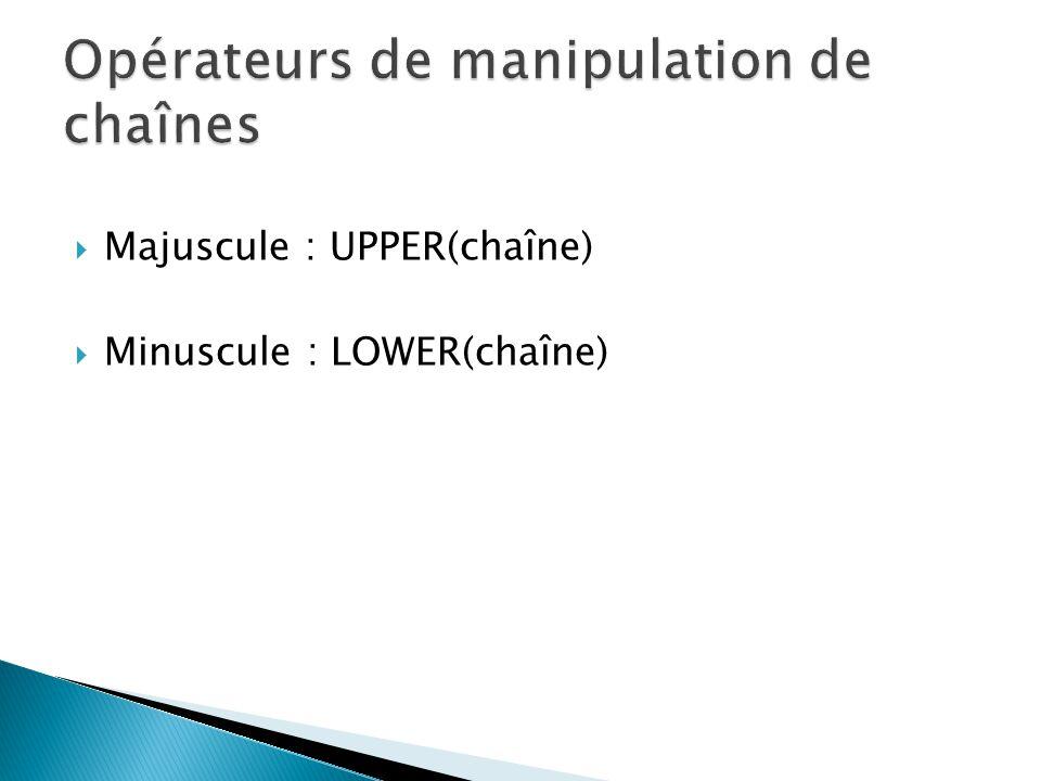 Majuscule : UPPER(chaîne) Minuscule : LOWER(chaîne)