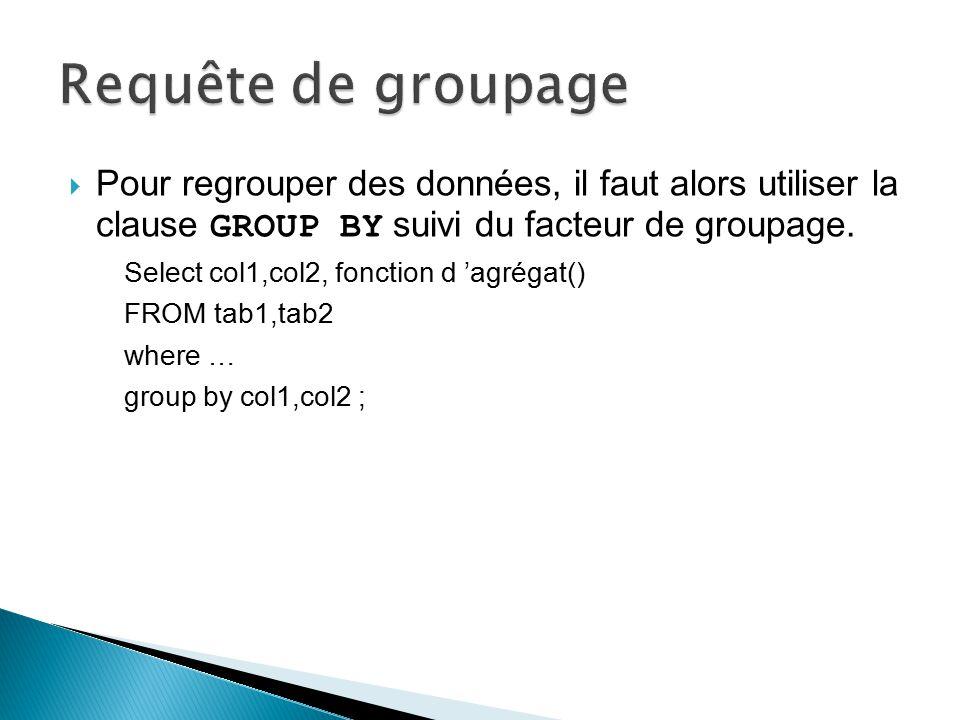 Pour regrouper des données, il faut alors utiliser la clause GROUP BY suivi du facteur de groupage. Select col1,col2, fonction d agrégat() FROM tab1,t
