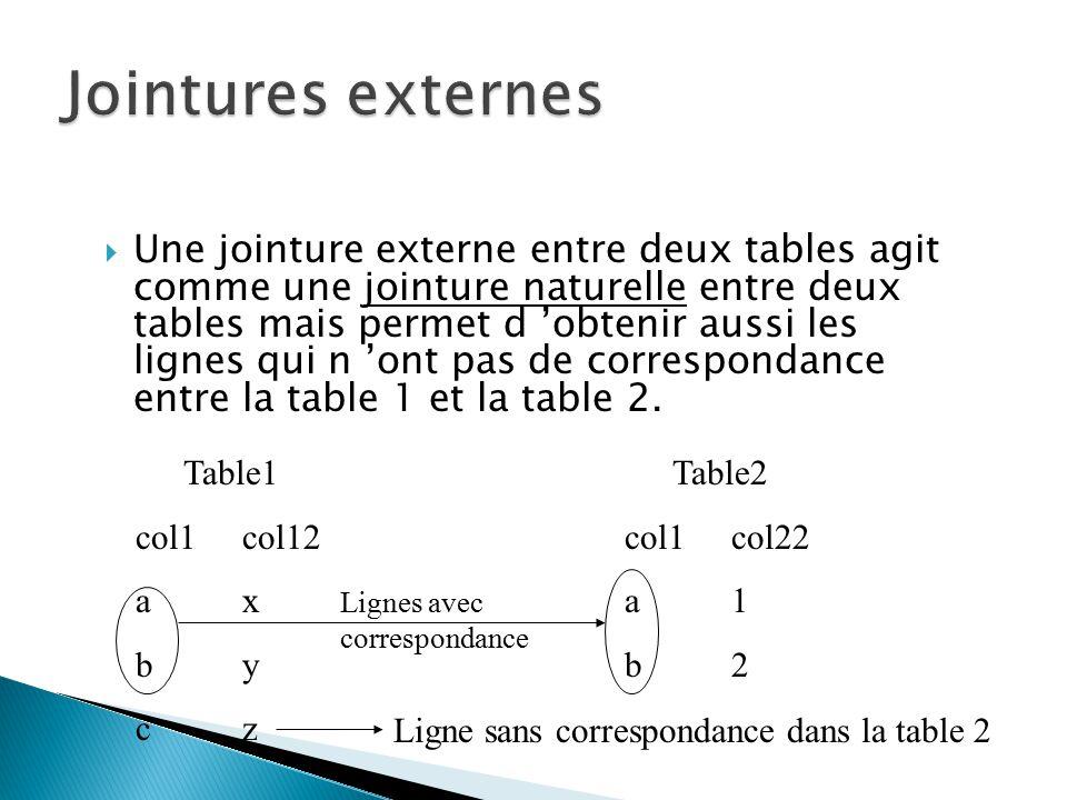 Une jointure externe entre deux tables agit comme une jointure naturelle entre deux tables mais permet d obtenir aussi les lignes qui n ont pas de cor