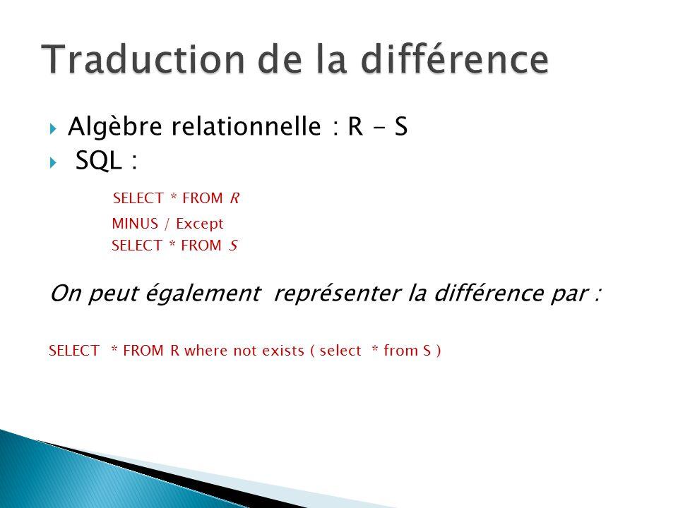 Algèbre relationnelle : R - S SQL : SELECT * FROM R MINUS / Except SELECT * FROM S On peut également représenter la différence par : SELECT * FROM R w