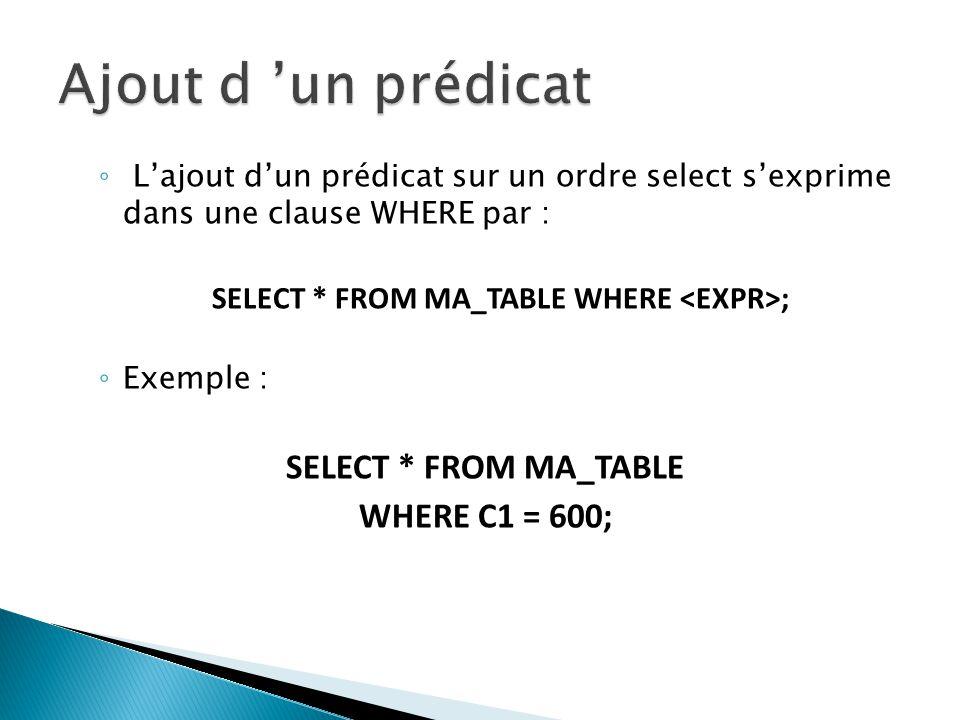 Lajout dun prédicat sur un ordre select sexprime dans une clause WHERE par : SELECT * FROM MA_TABLE WHERE ; Exemple : SELECT * FROM MA_TABLE WHERE C1