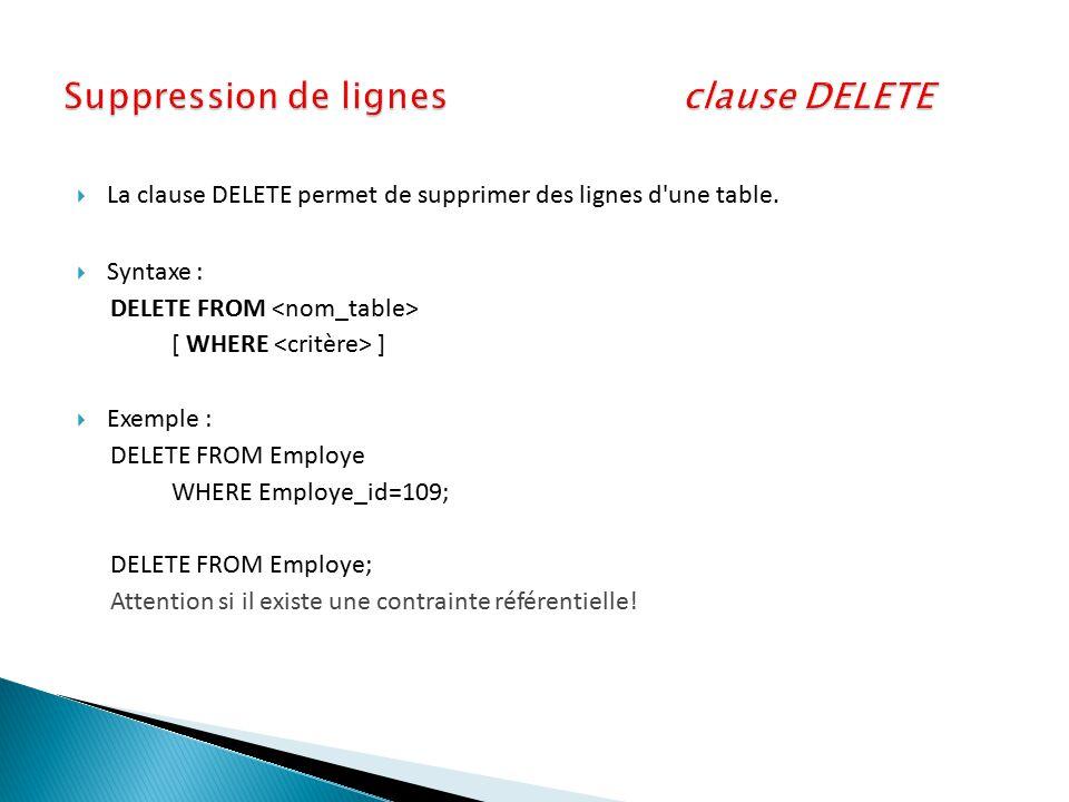 La clause DELETE permet de supprimer des lignes d'une table. Syntaxe : DELETE FROM [ WHERE ] Exemple : DELETE FROM Employe WHERE Employe_id=109; DELET