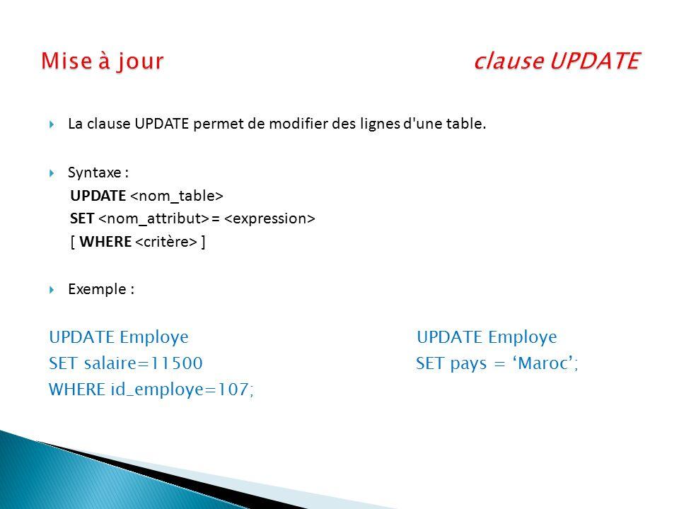 La clause UPDATE permet de modifier des lignes d'une table. Syntaxe : UPDATE SET = [ WHERE ] Exemple : UPDATE Employe SET salaire=11500 SET pays = Mar