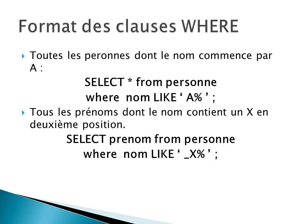 Toutes les peronnes dont le nom commence par A : SELECT * from personne where nom LIKE A% ; Tous les prénoms dont le nom contient un X en deuxième pos