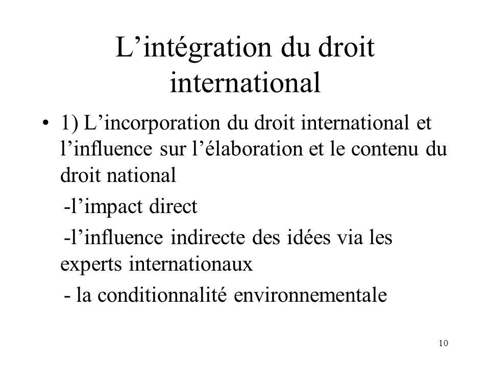 10 Lintégration du droit international 1) Lincorporation du droit international et linfluence sur lélaboration et le contenu du droit national -limpac