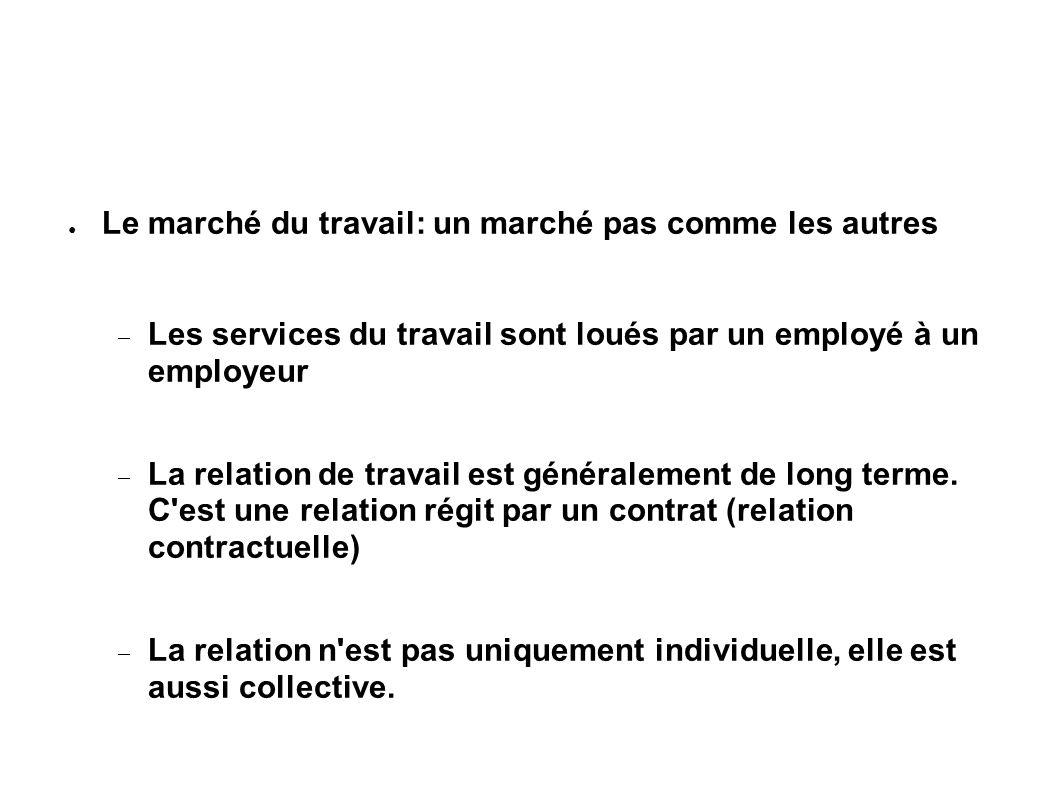 Le marché du travail: un marché pas comme les autres Les services du travail sont loués par un employé à un employeur La relation de travail est génér