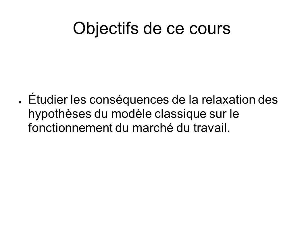 Objectifs de ce cours Étudier les conséquences de la relaxation des hypothèses du modèle classique sur le fonctionnement du marché du travail.