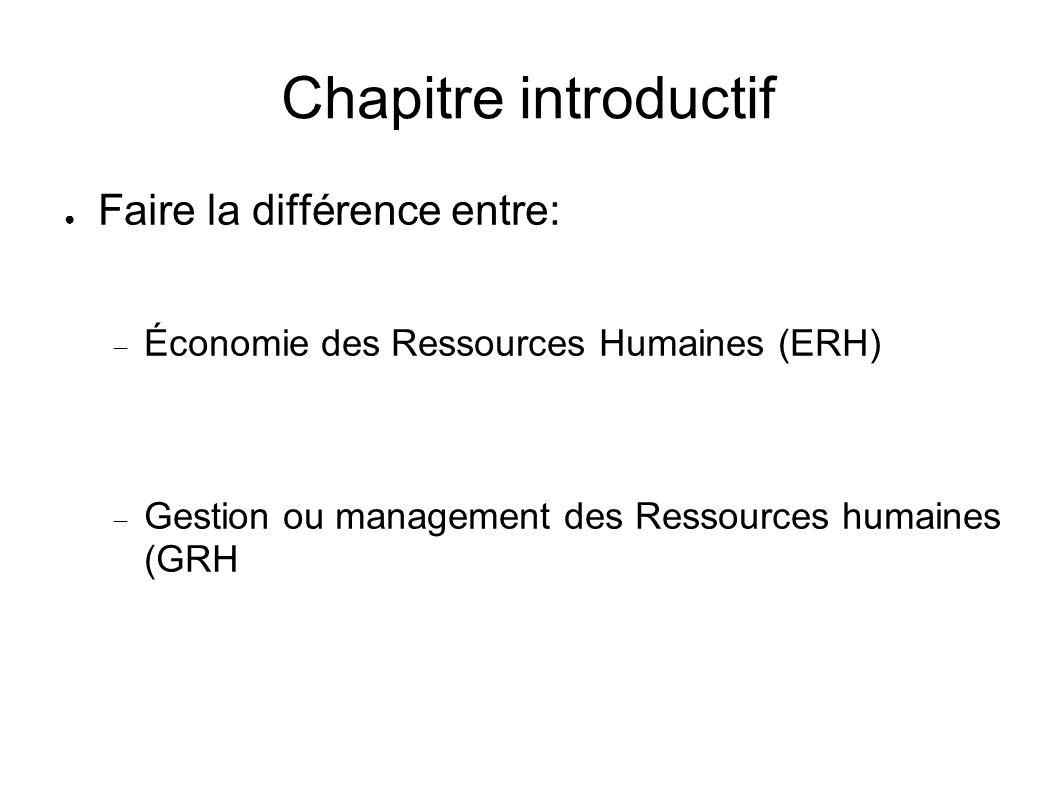 GRH Aspects opérationnels Recrutement Formation Rémunération Promotion et gestion de carrière Pas de cadre théorique Apprendre à partir des cas