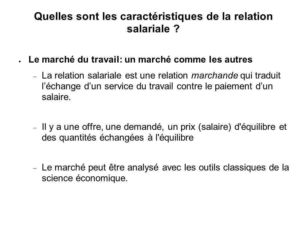 Quelles sont les caractéristiques de la relation salariale ? Le marché du travail: un marché comme les autres La relation salariale est une relation m