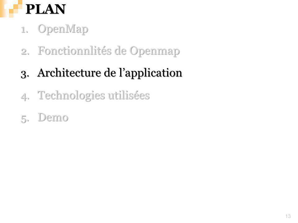 PLAN 13 1. OpenMap 2. Fonctionnlités de Openmap 3. Architecture de lapplication 4. Technologies utilisées 5. Demo
