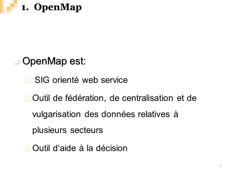 1.OpenMap 3 OpenMap est OpenMap est: SIG orienté web service Outil de fédération, de centralisation et de vulgarisation des données relatives à plusie