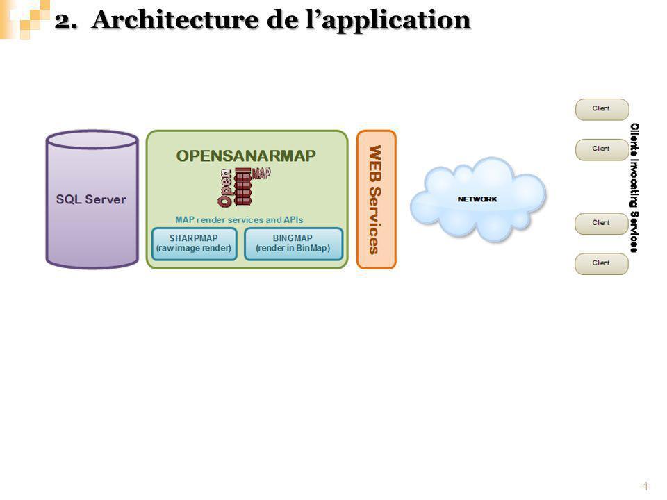 4 2.Architecture de lapplication