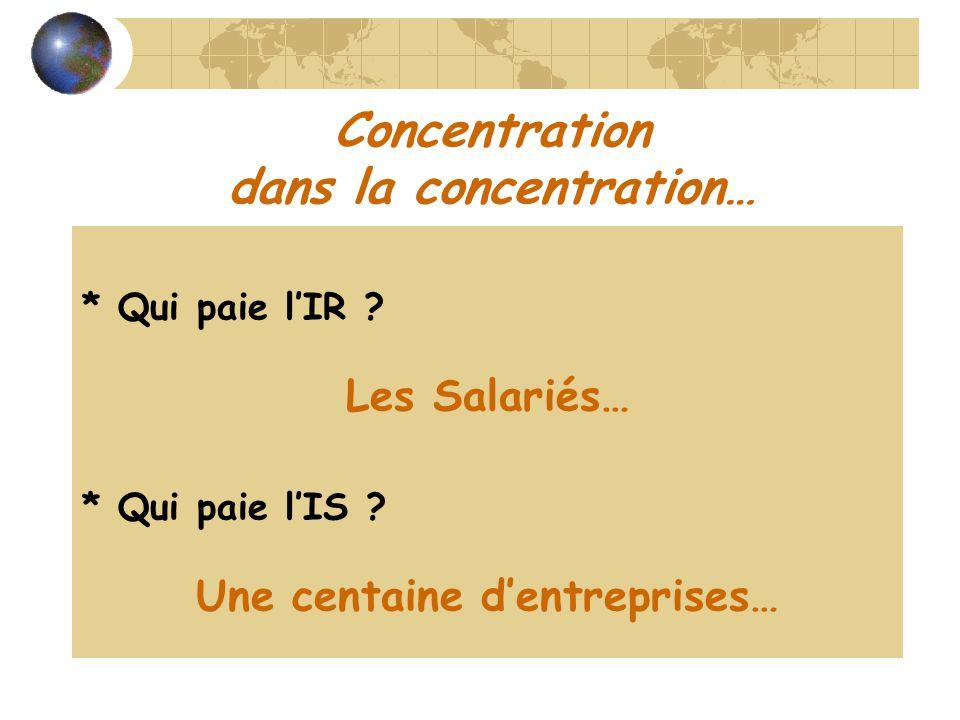Concentration dans la concentration… * Qui paie lIR ? Les Salariés… * Qui paie lIS ? Une centaine dentreprises…