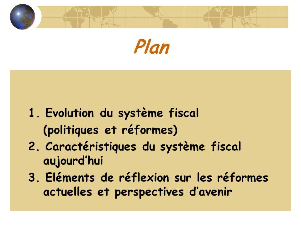 Plan 1. Evolution du système fiscal (politiques et réformes) 2. Caractéristiques du système fiscal aujourdhui 3. Eléments de réflexion sur les réforme