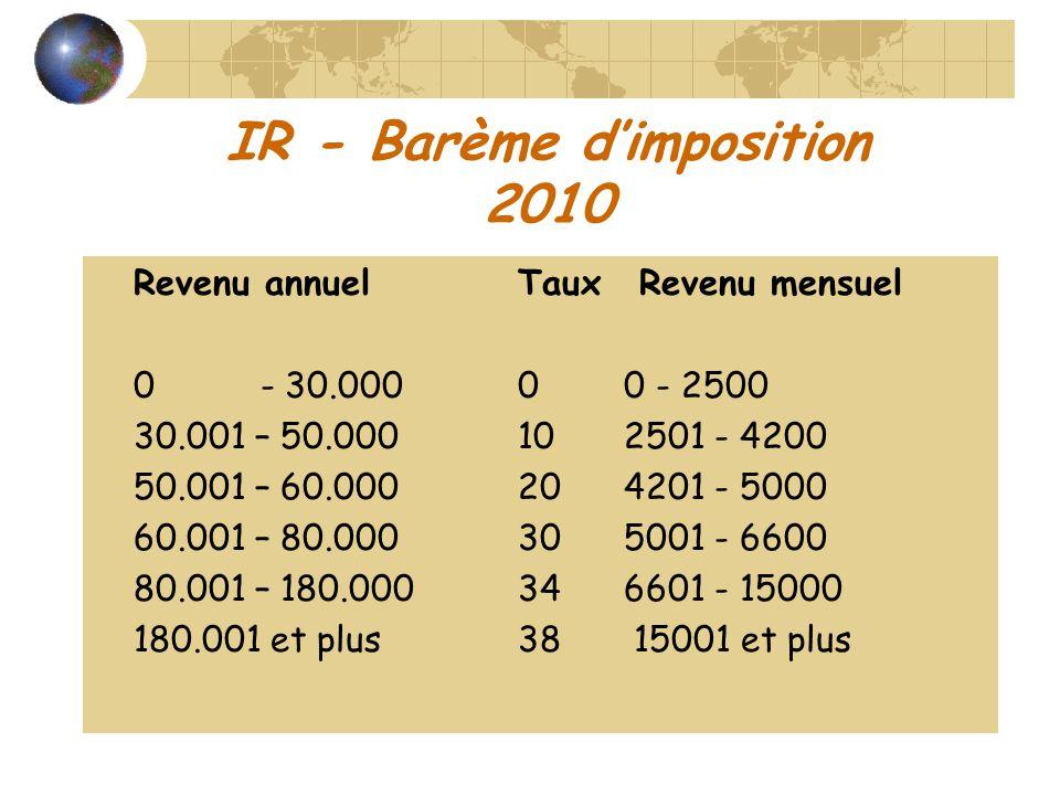 IR - Barème dimposition 2010 Revenu annuelTaux Revenu mensuel 0 - 30.00000 - 2500 30.001 – 50.000102501 - 4200 50.001 – 60.000204201 - 5000 60.001 – 8