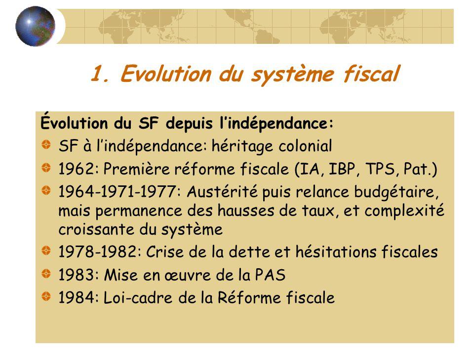 1. Evolution du système fiscal Évolution du SF depuis lindépendance: SF à lindépendance: héritage colonial 1962: Première réforme fiscale (IA, IBP, TP