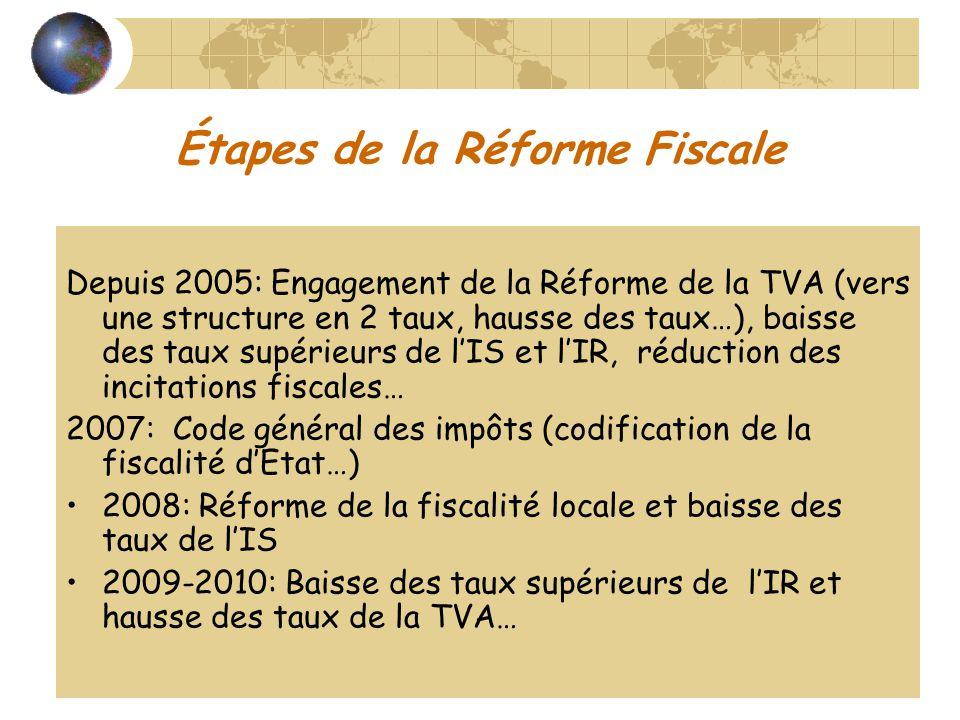 Étapes de la Réforme Fiscale Depuis 2005: Engagement de la Réforme de la TVA (vers une structure en 2 taux, hausse des taux…), baisse des taux supérie