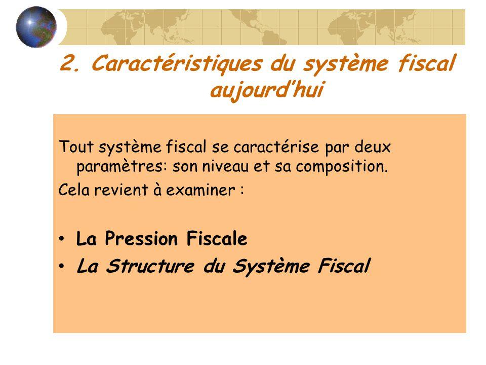 2. Caractéristiques du système fiscal aujourdhui Tout système fiscal se caractérise par deux paramètres: son niveau et sa composition. Cela revient à