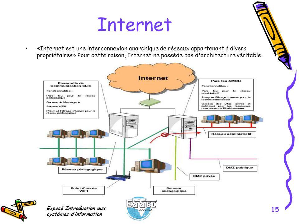 Exposé Introduction aux systèmes dinformation 15 Internet «Internet est une interconnexion anarchique de réseaux appartenant à divers propriétaires» P