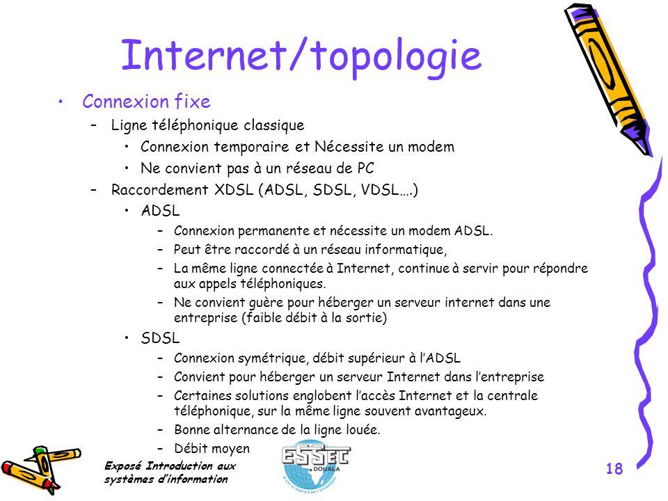 Exposé Introduction aux systèmes dinformation 18 Internet/topologie Connexion fixe –Ligne téléphonique classique Connexion temporaire et Nécessite un