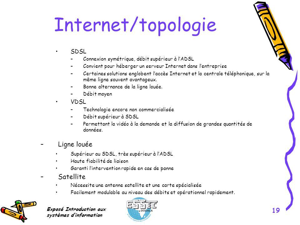Exposé Introduction aux systèmes dinformation 19 Internet/topologie SDSL –Connexion symétrique, débit supérieur à lADSL –Convient pour héberger un ser