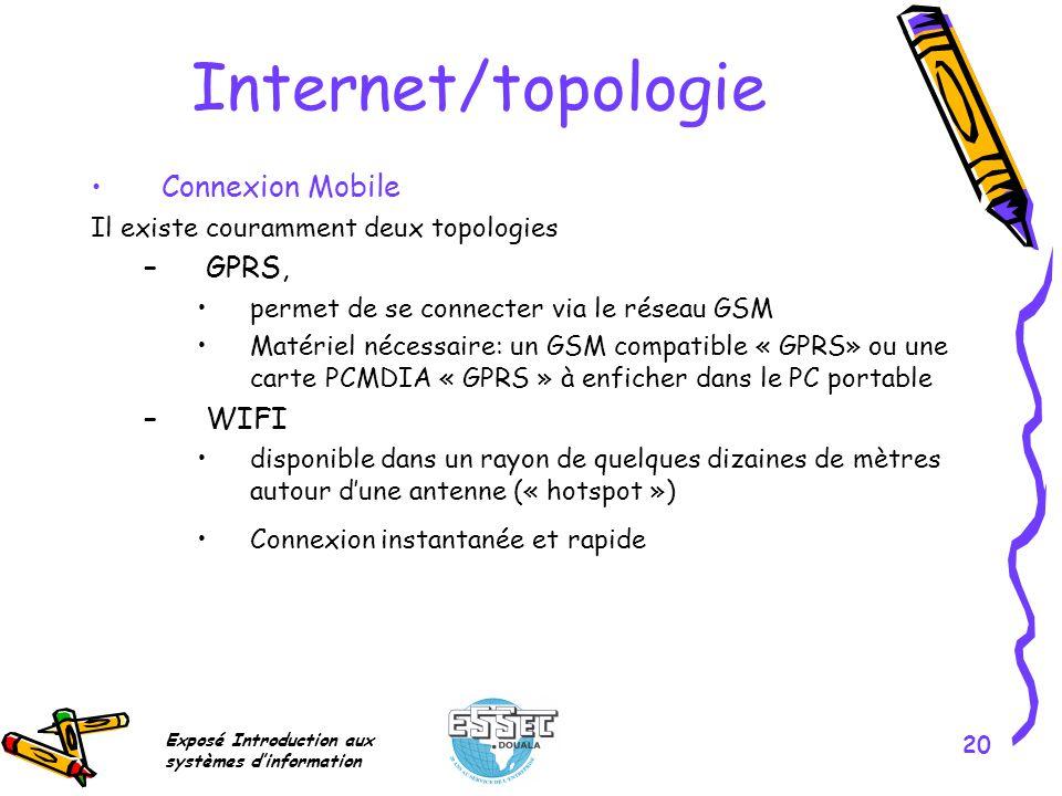 Exposé Introduction aux systèmes dinformation 20 Internet/topologie Connexion Mobile Il existe couramment deux topologies –GPRS, permet de se connecte