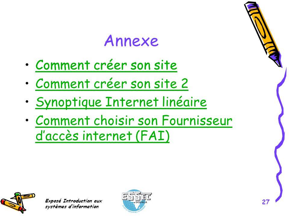 Exposé Introduction aux systèmes dinformation 27 Annexe Comment créer son site Comment créer son site 2 Synoptique Internet linéaire Comment choisir s