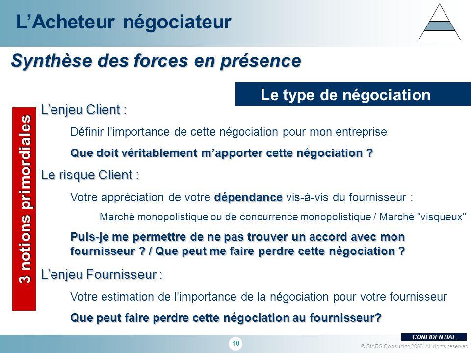 10 CONFIDENTIAL © StARS Consulting 2003. All rights reserved Le type de négociation LAcheteur négociateur 3 notions primordiales Le risque Client : dé