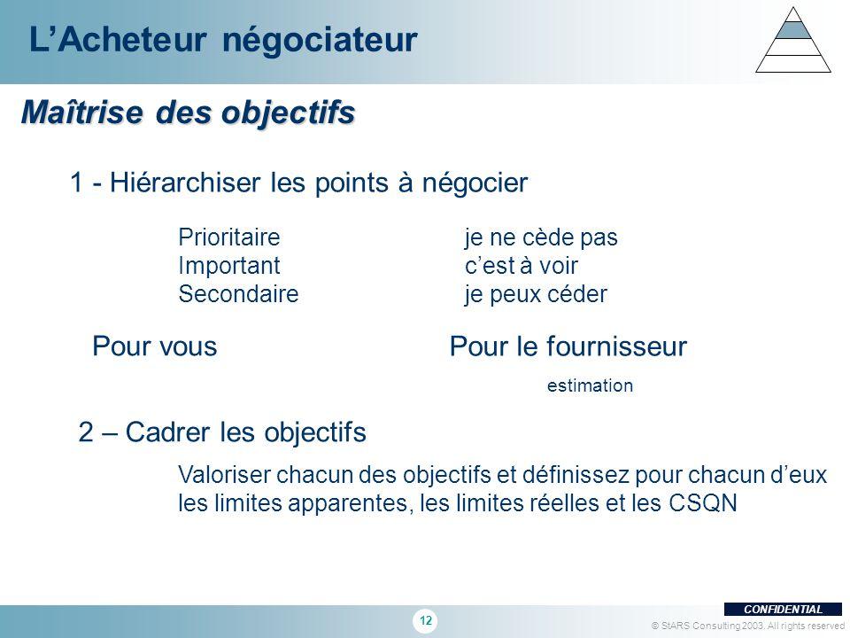12 CONFIDENTIAL © StARS Consulting 2003. All rights reserved Maîtrise des objectifs LAcheteur négociateur 1 - Hiérarchiser les points à négocier Prior