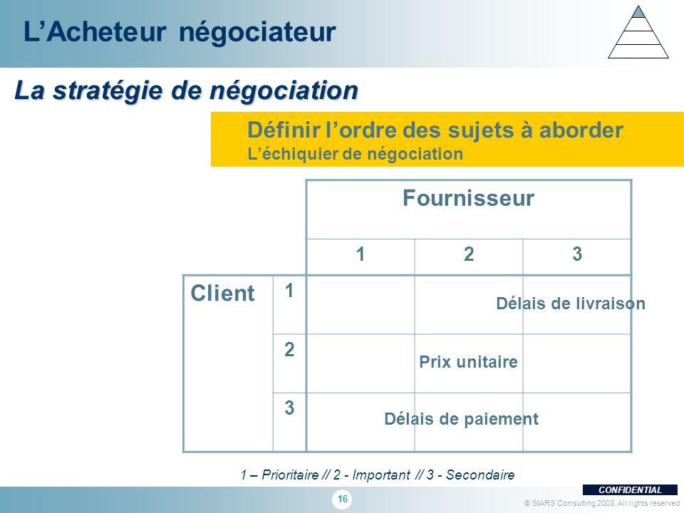 16 CONFIDENTIAL © StARS Consulting 2003. All rights reserved La stratégie de négociation LAcheteur négociateur Définir lordre des sujets à aborder Léc