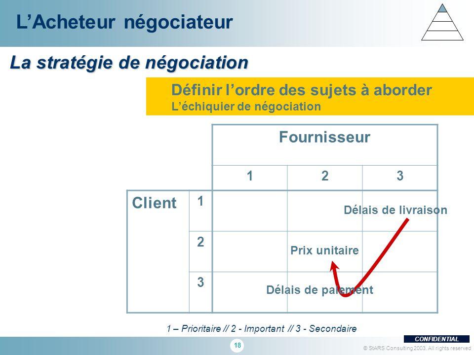 18 CONFIDENTIAL © StARS Consulting 2003. All rights reserved La stratégie de négociation LAcheteur négociateur Fournisseur 123 Client 1 2 3 1 – Priori