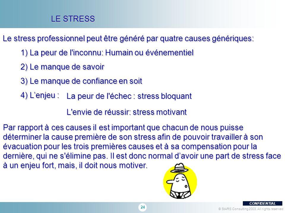 24 CONFIDENTIAL © StARS Consulting 2003. All rights reserved Le stress professionnel peut être généré par quatre causes génériques: 1) La peur de l'in