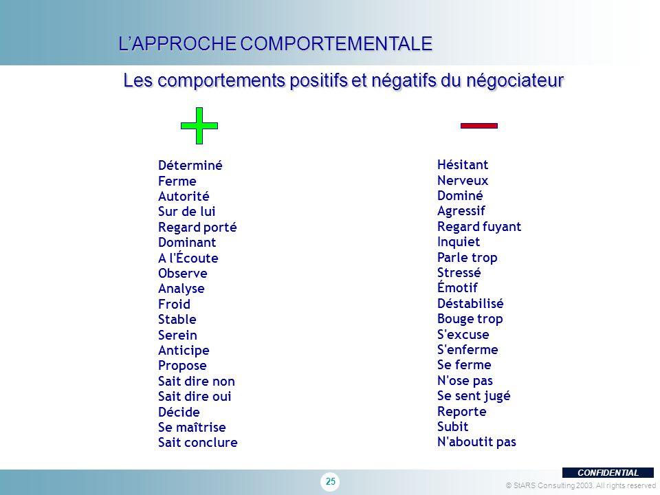 25 CONFIDENTIAL © StARS Consulting 2003. All rights reserved LAPPROCHE COMPORTEMENTALE Les comportements positifs et négatifs du négociateur Déterminé
