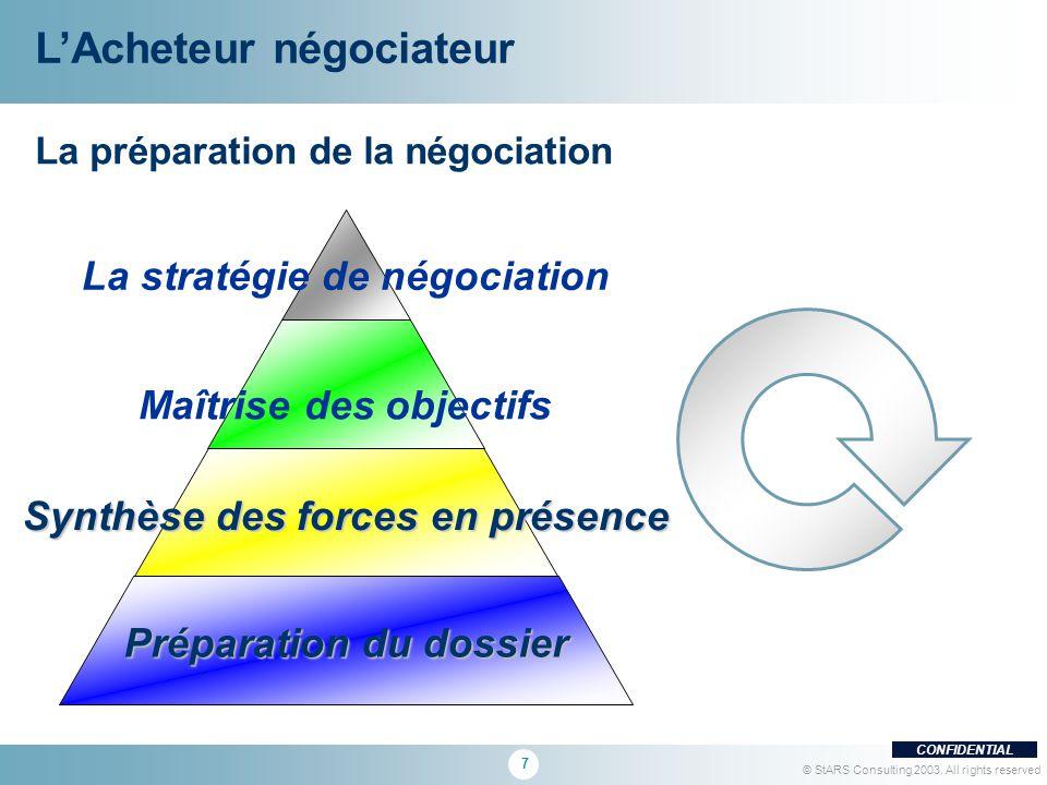 7 CONFIDENTIAL © StARS Consulting 2003. All rights reserved Préparation du dossier Synthèse des forces en présence Maîtrise des objectifs La stratégie