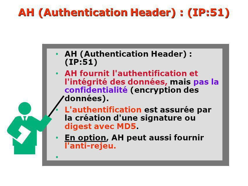 AH (Authentication Header) : (IP:51) AH (Authentication Header) : (IP:51) AH fournit l authentification et l intégrité des données, mais pas la confidentialité (encryption des données).