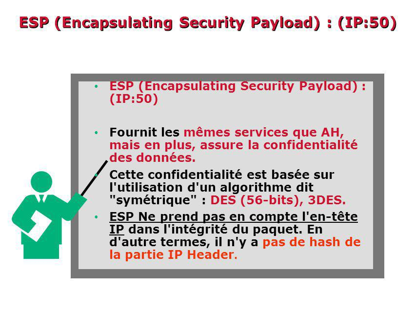 ESP (Encapsulating Security Payload) : (IP:50) ESP (Encapsulating Security Payload) : (IP:50) Fournit les mêmes services que AH, mais en plus, assure