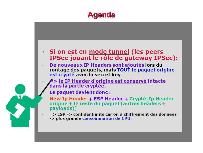 Agenda Si on est en mode tunnel (les peers IPSec jouant le rôle de gateway IPSec): De nouveaux IP Headers sont ajoutés lors du routage des paquets, mais TOUT le paquet origine est crypté avec la secret key => le IP Header d origine est conservé intacte dans la partie cryptée.