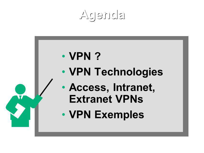 Agenda VPN ? VPN Technologies Access, Intranet, Extranet VPNs VPN Exemples