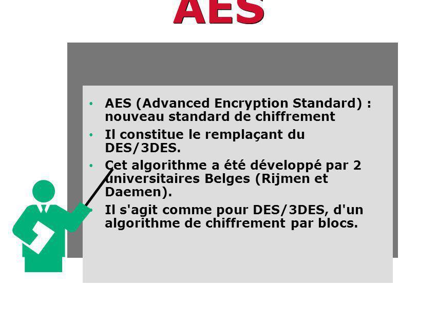 AES AES (Advanced Encryption Standard) : nouveau standard de chiffrement Il constitue le remplaçant du DES/3DES.