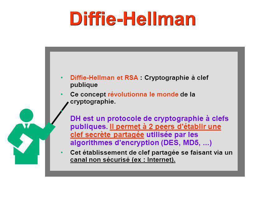 Diffie-Hellman Diffie-Hellman et RSA : Cryptographie à clef publique Ce concept révolutionna le monde de la cryptographie.