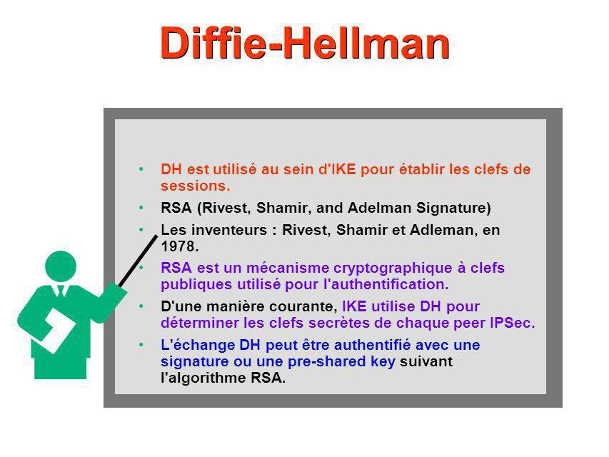 Diffie-Hellman DH est utilisé au sein d IKE pour établir les clefs de sessions.