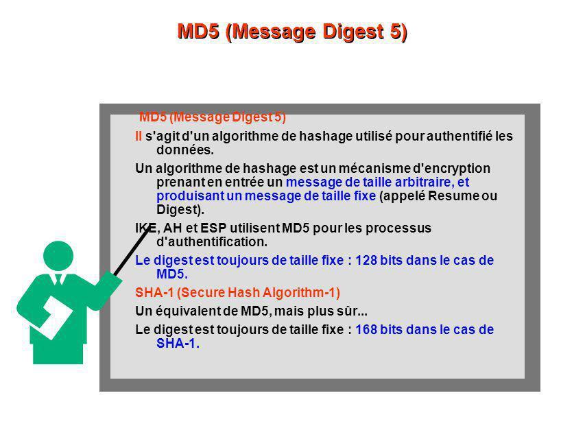 MD5 (Message Digest 5) Il s agit d un algorithme de hashage utilisé pour authentifié les données.